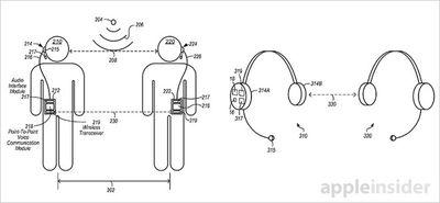 Patent Headset