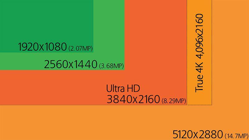 HD-resolution-chart