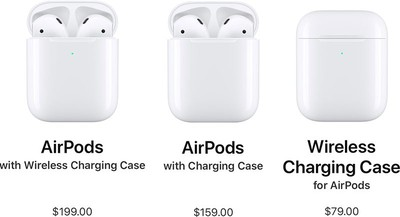 Airpods 2 Everything You Need To Know