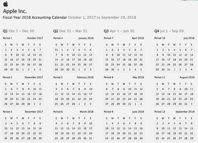 aapl fiscal calendar