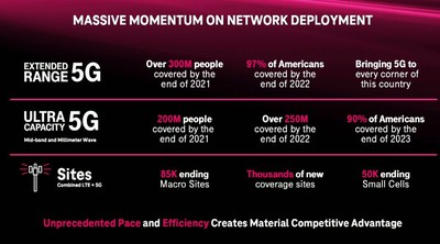 t mobile network deployment plans