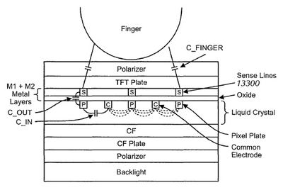 apple patent in cell touchscreen