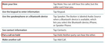 100840 iphone mute hold