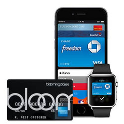 Apple Pay Private Label Cards