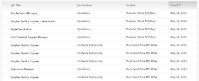 apple_china_jobs