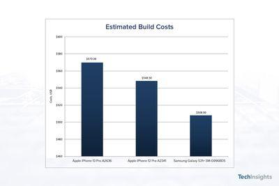 iphone 13 pro costs breakdown