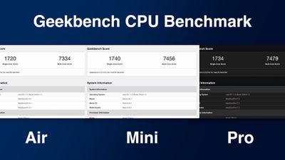 m1 macs cpu benchmarks