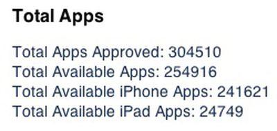 144130 appshopper 250k