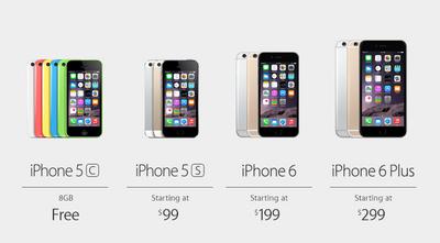 iphone_6_prices