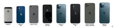 iphone size comparisons wide d
