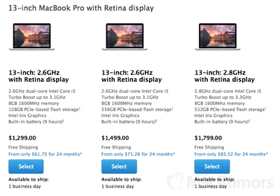 MacBook Pro Stock