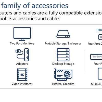 thunderbolt 4 accessories