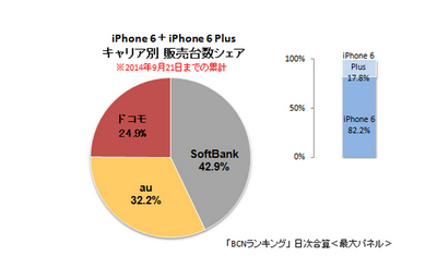 APPLE-BCN-3-CARRIERS-AND-6-VS-6-PLUS