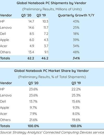 global pc market q4 1