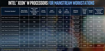 intelxeonwprocessors