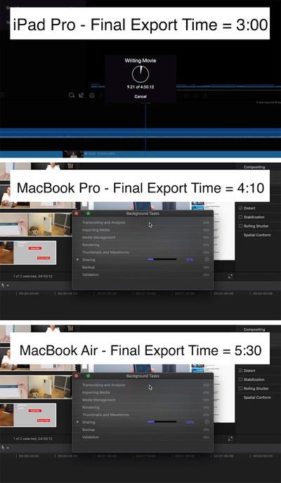 videoexporttimes