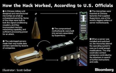 the big hack bloomberg