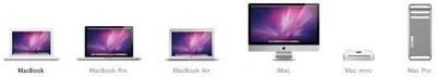 162013 mac lineup jan 2011 500
