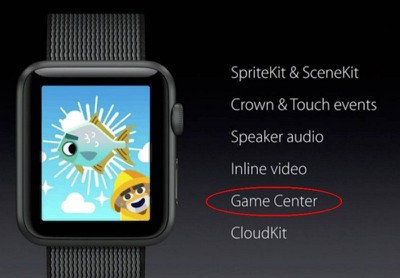 watchOS game center