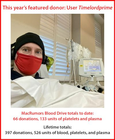 featured donor 2021 450