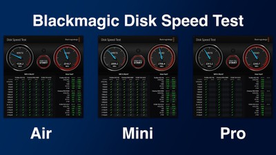 blackmagic disk speed test m1 macs