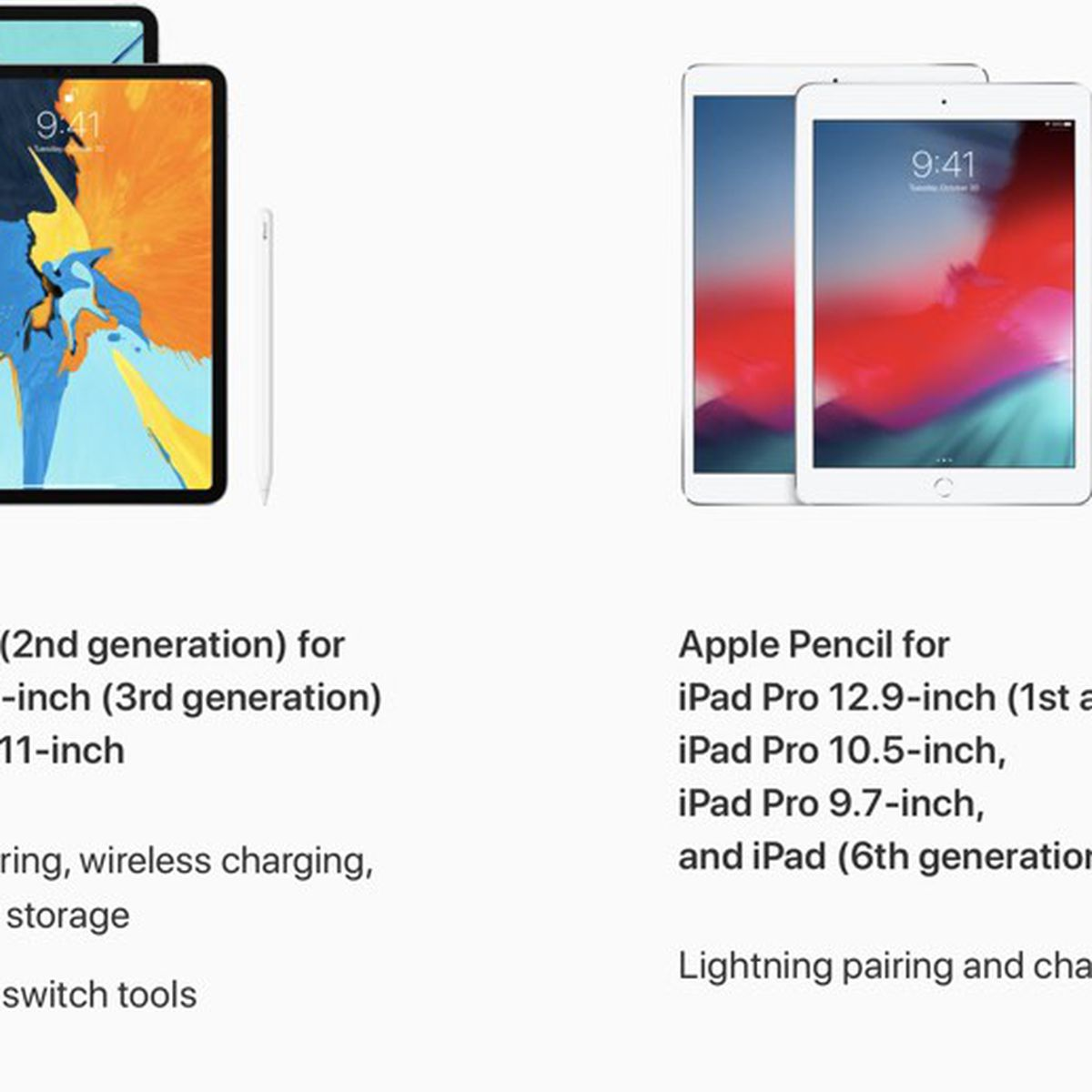 Apple Pencil 2 Not Compatible With Older iPads and Original Apple Pencil  Won't Work With New Models - MacRumors