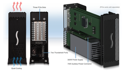 Sonnet Expansion Chassis