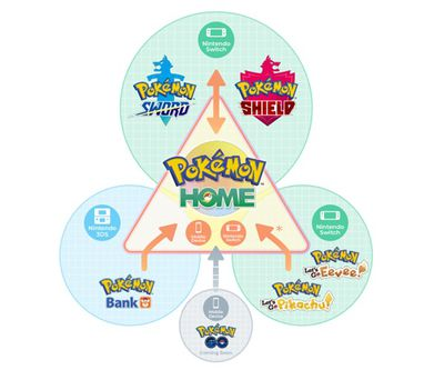 pokemon home 3