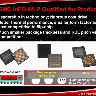tsmc info wlp slide