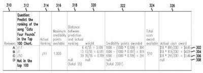 145005 prediction award chart 500