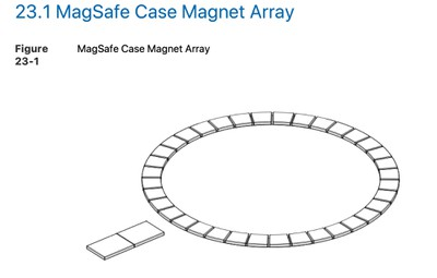 magsafeguidelines1