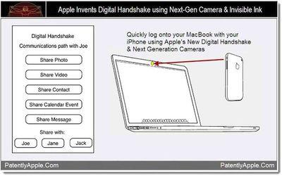 apple device digital handshake