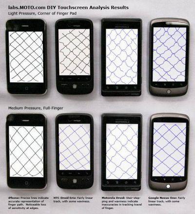 120016 touchscreen testing 500