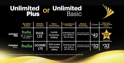 sprint unlimited plans july 2018