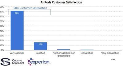 customersatisfaction1