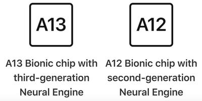 a13 vs a12 icons