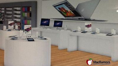 apple reseller ipad displays1