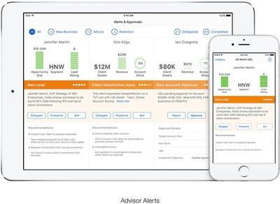 MobileFirst-iOS