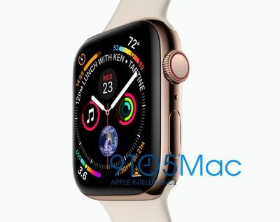 applewatchseries4