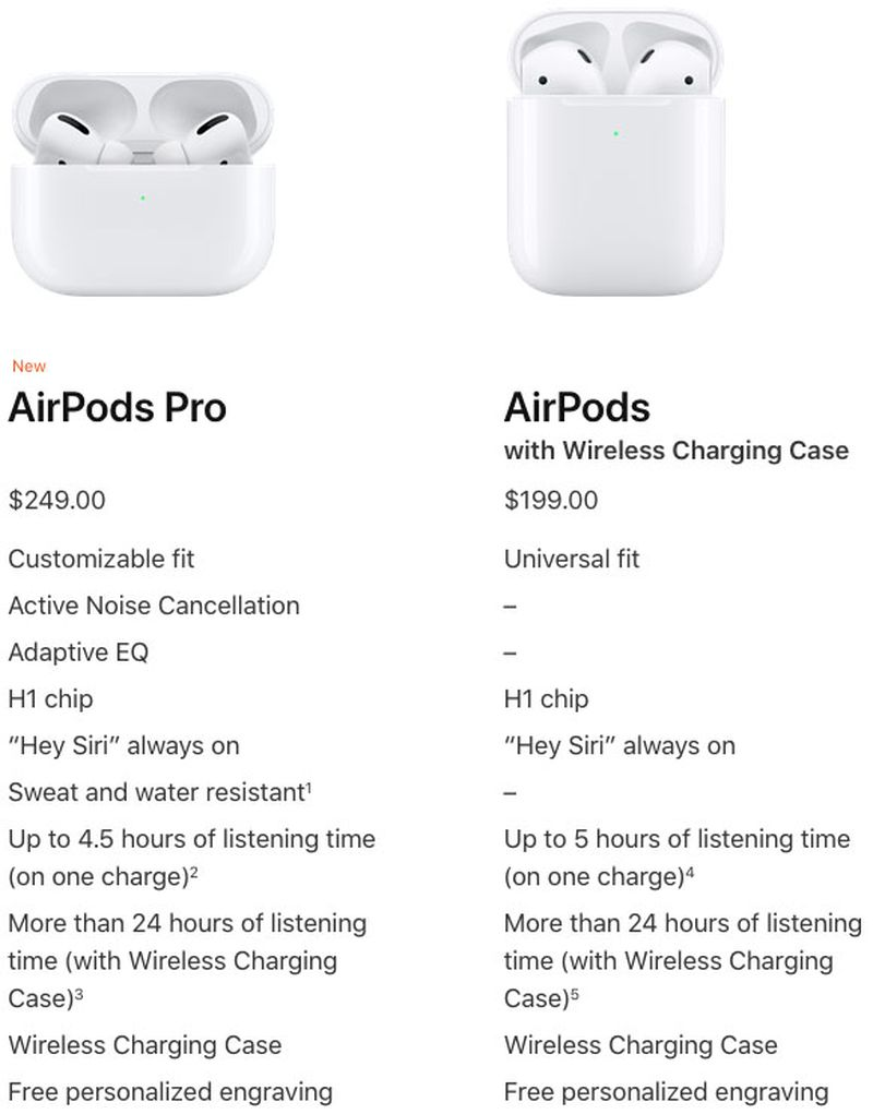 AirPods vs AirPods Pro comparison chart
