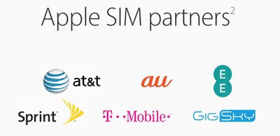applesimpartners
