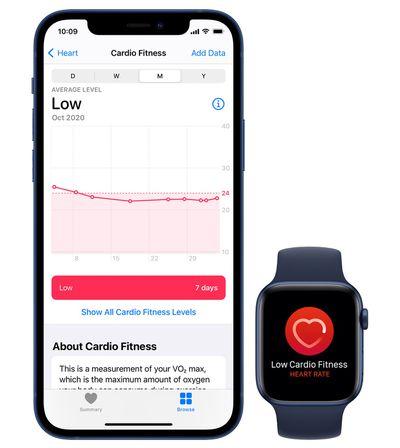 watchos 7 cardio fitness 1