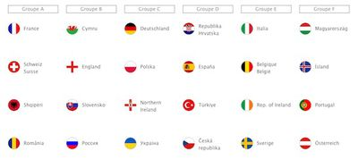 Apple-Euro-2016