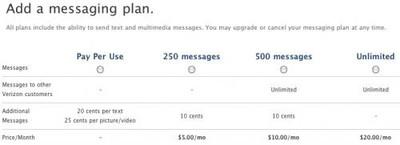 095916 verizon iphone messaging plans 500