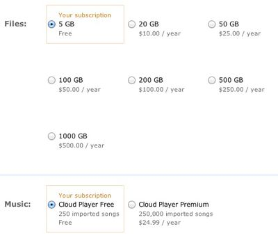 amazon cloud drive player pricing