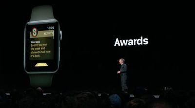 activity app ios 12 awards