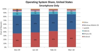 121118 us march ad share