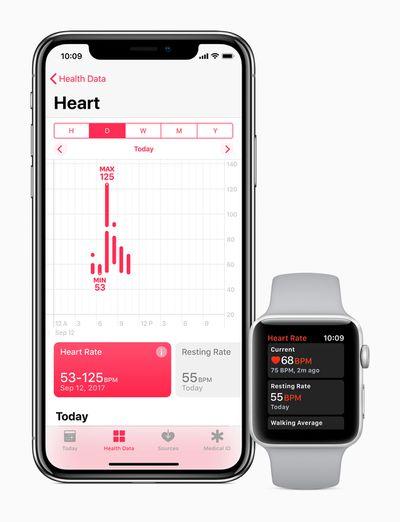 watch series 3 heartrate app