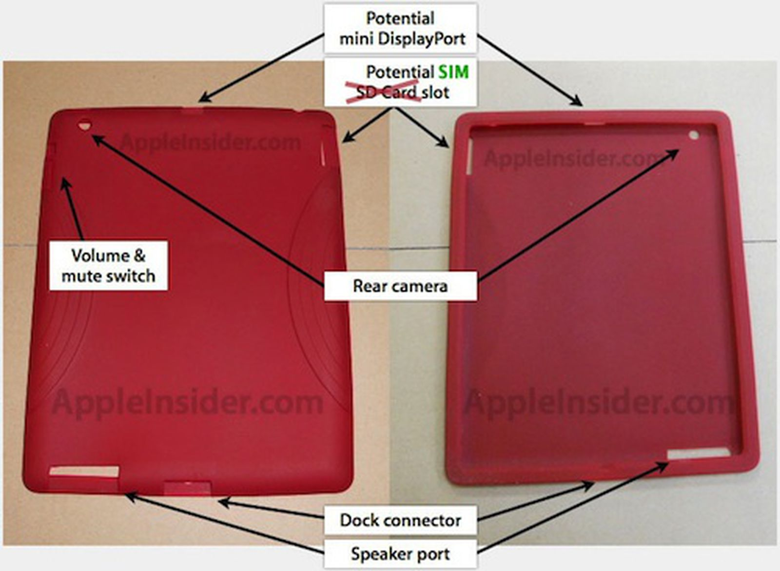 No SD Card Slot in Next-Generation iPad? - MacRumors