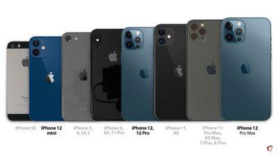 iphone size comparisons d
